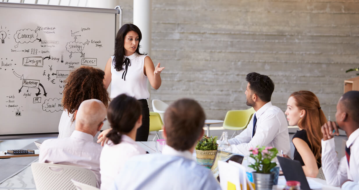 Linking Leaders to Business Results